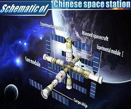Chinese Space Station Tiangong- 2 (page 3) - Pics about space