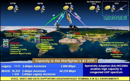 Atk Composite Propulsion And Spacecraft Technologies Help