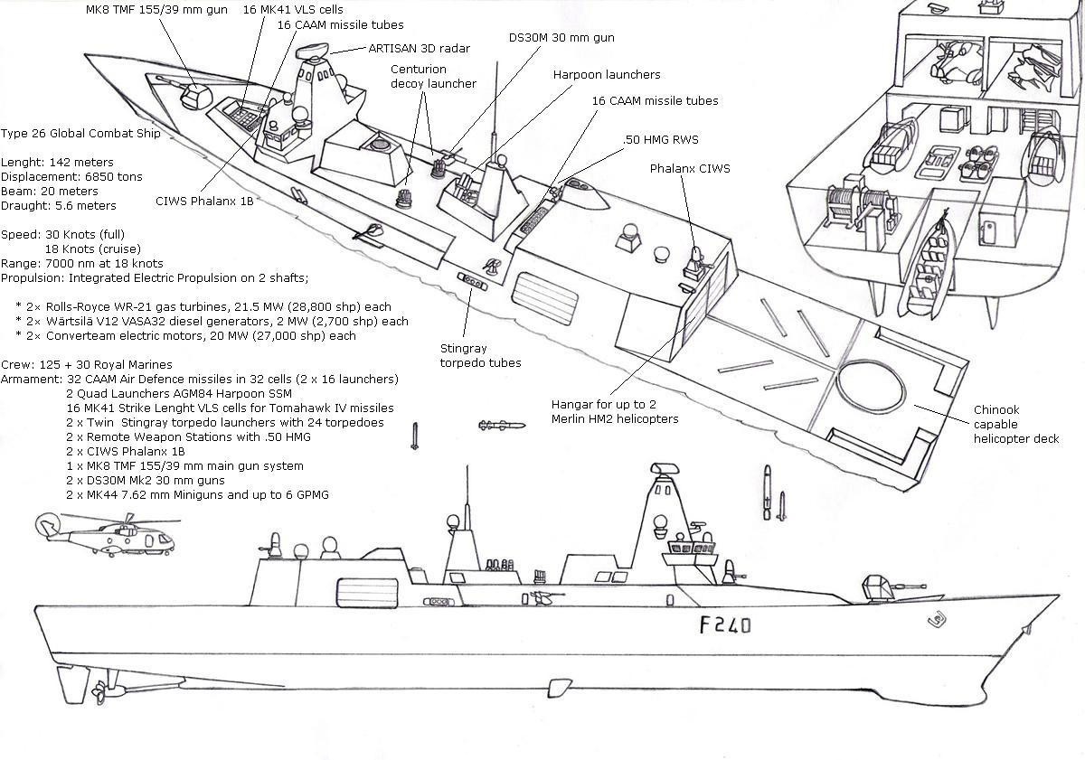 type 26 programme welcomes new suppliers on board